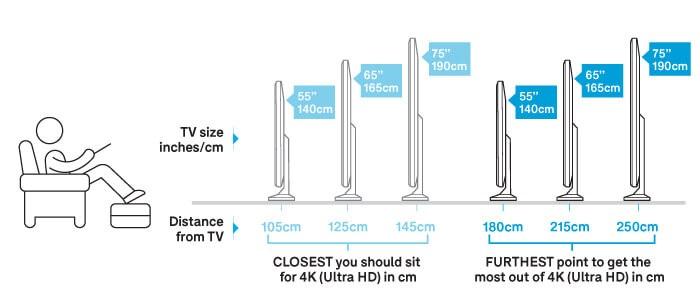 евтини телевизори онлайн